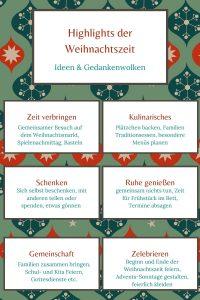 Highlights der Weihnachtszeit